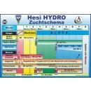 Hesi Hydro Blüte 10L