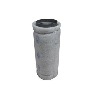 Can-Lite Aktivkohlefilter 2500cbm / 250mm