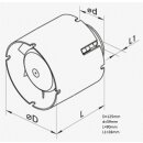 Vents Rohreinschub Badlüfter 125mm / 190cbm (125 VKO1)