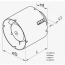 Vents Rohreinschub Badlüfter 125mm / 190cbm (125 VKO1 L)